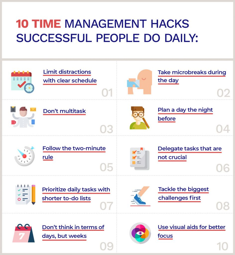 Time management hacks successful people do daily